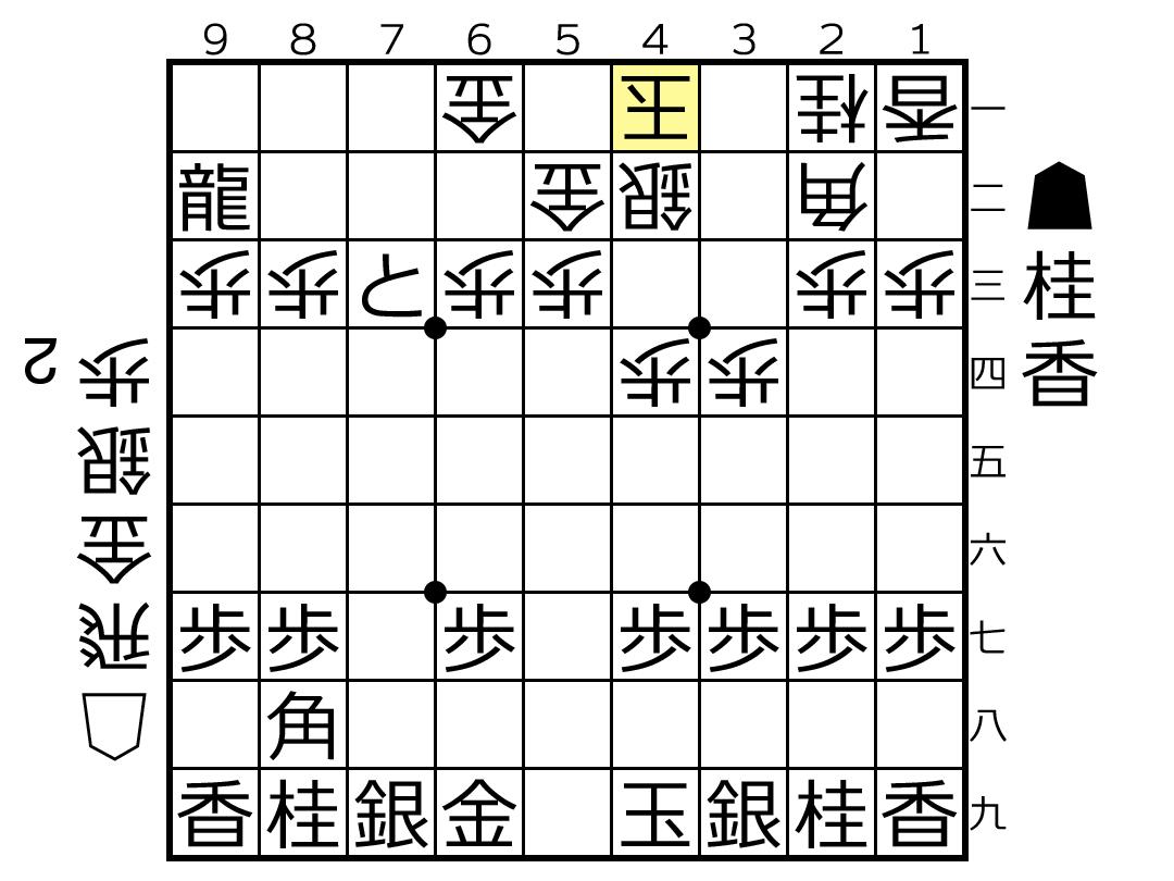 f:id:yuhib:20190516124959p:plain