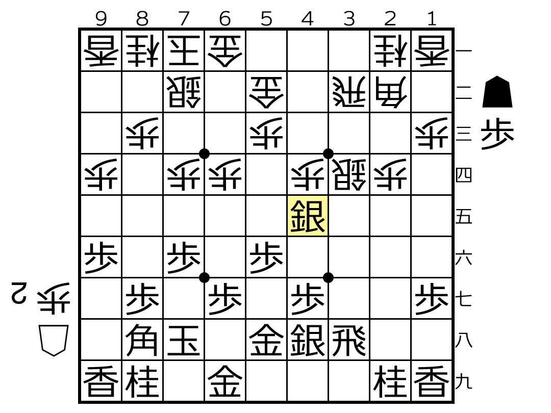 f:id:yuhib:20190517121617p:plain