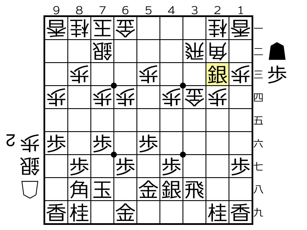 f:id:yuhib:20190517121858p:plain