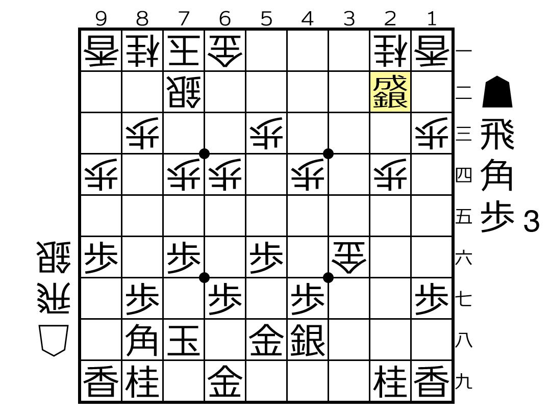 f:id:yuhib:20190517122104p:plain
