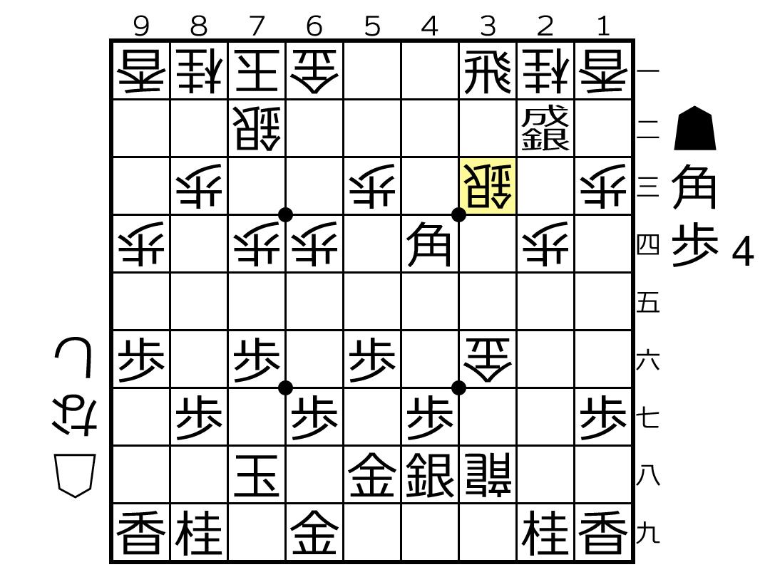 f:id:yuhib:20190517122215p:plain