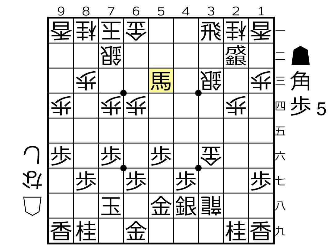 f:id:yuhib:20190517122247p:plain