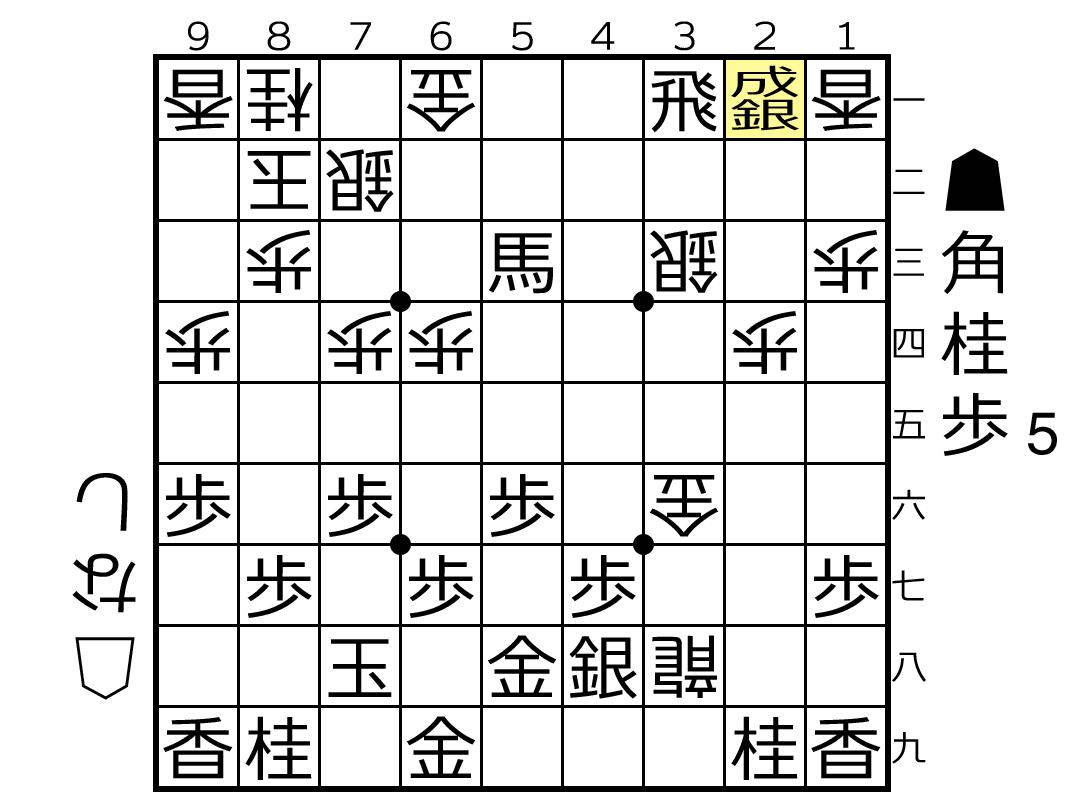 f:id:yuhib:20190517122445p:plain