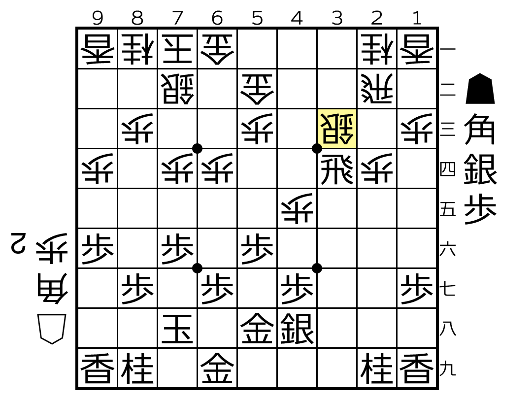 f:id:yuhib:20190517122736p:plain