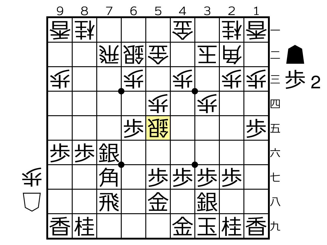 f:id:yuhib:20190520121629p:plain