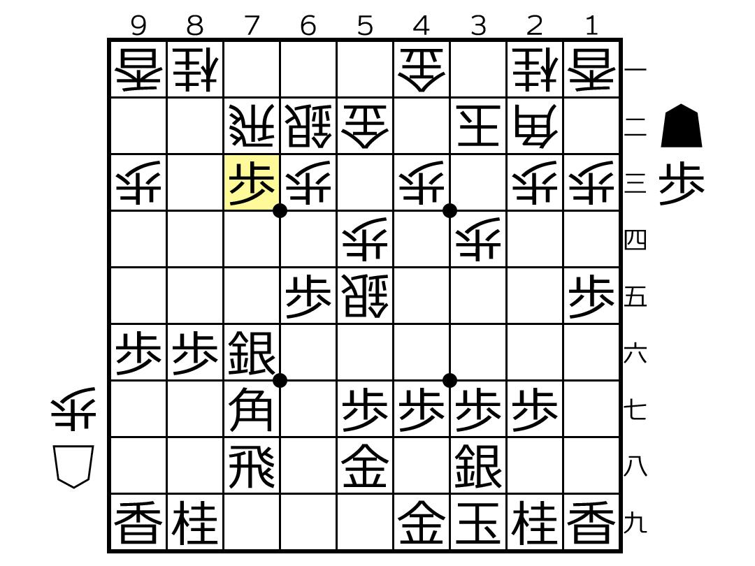 f:id:yuhib:20190520121759p:plain