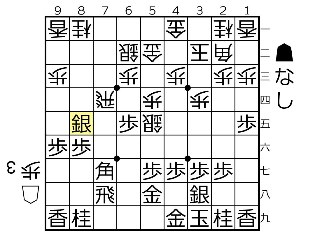 f:id:yuhib:20190520121845p:plain