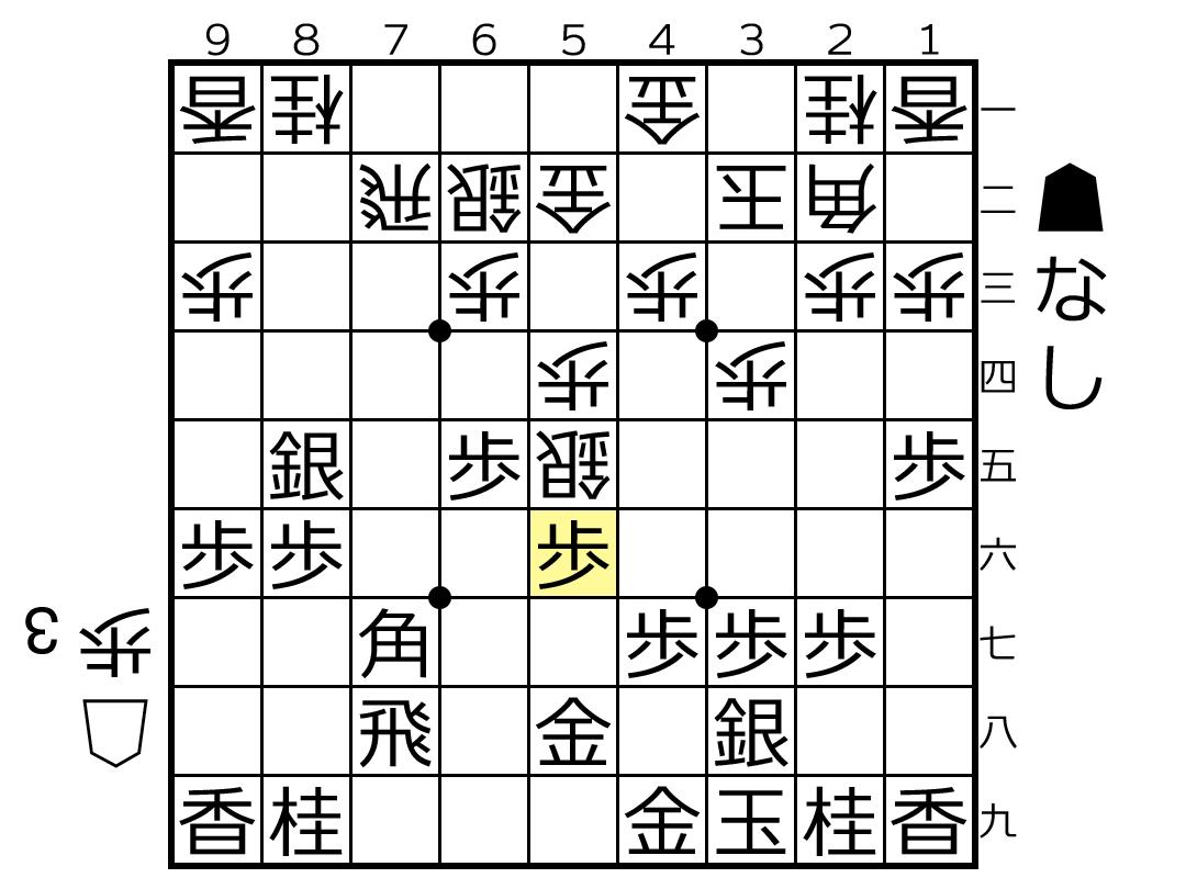 f:id:yuhib:20190520121942p:plain