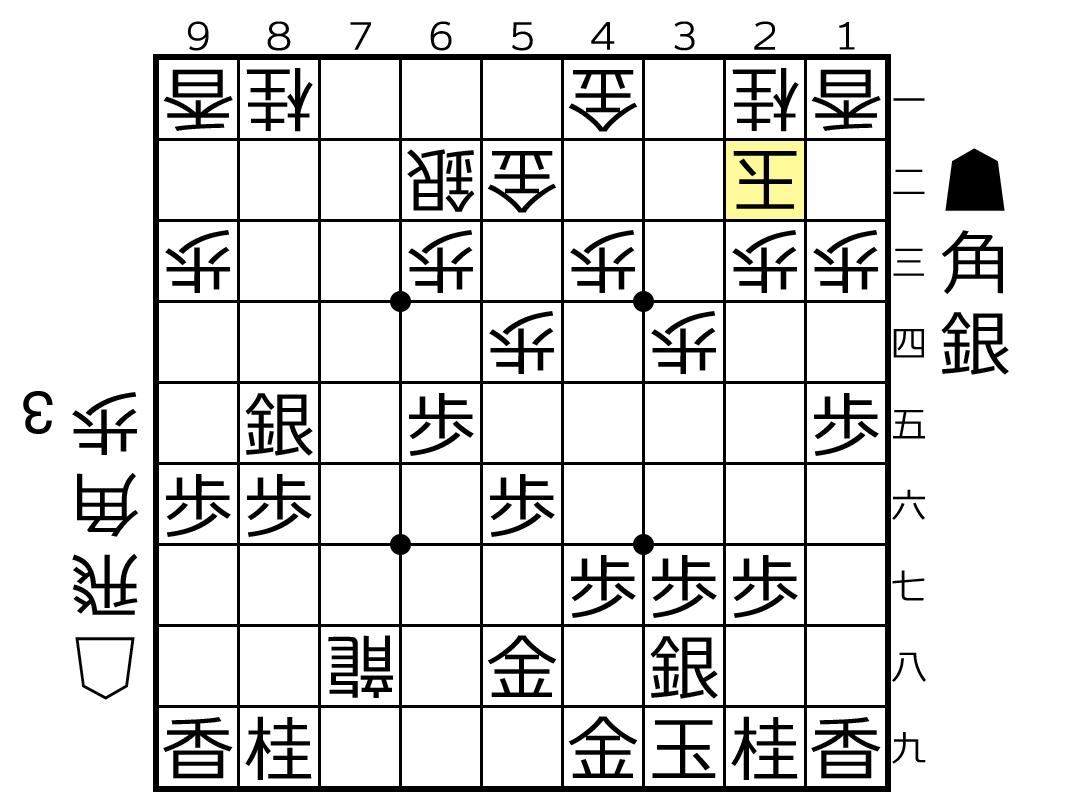 f:id:yuhib:20190520122058p:plain