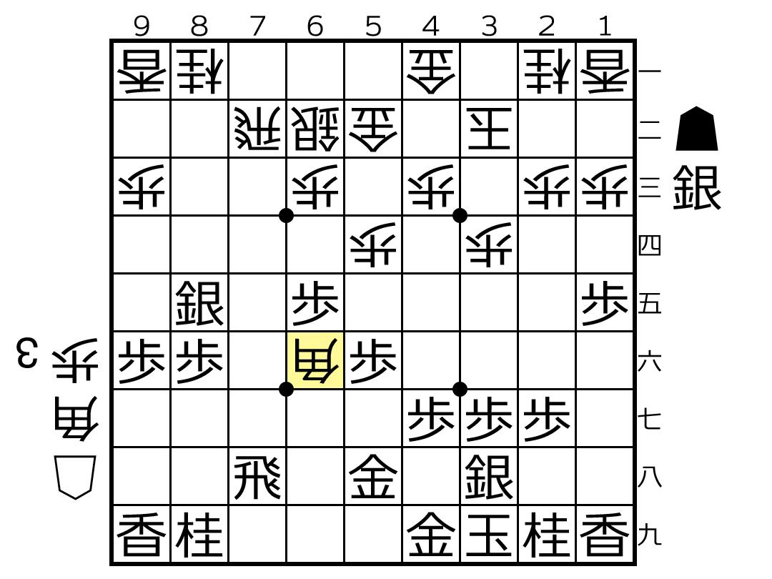 f:id:yuhib:20190520122215p:plain