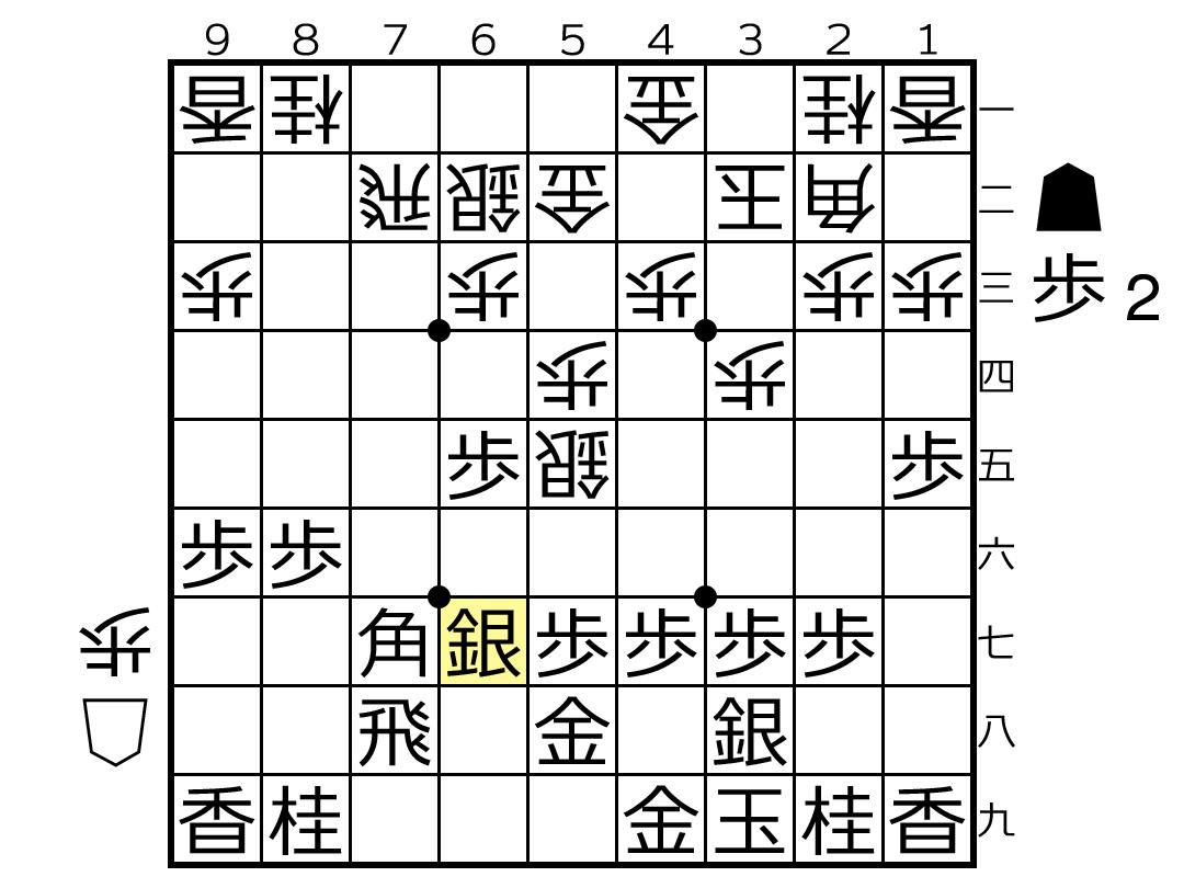 f:id:yuhib:20190520122315p:plain