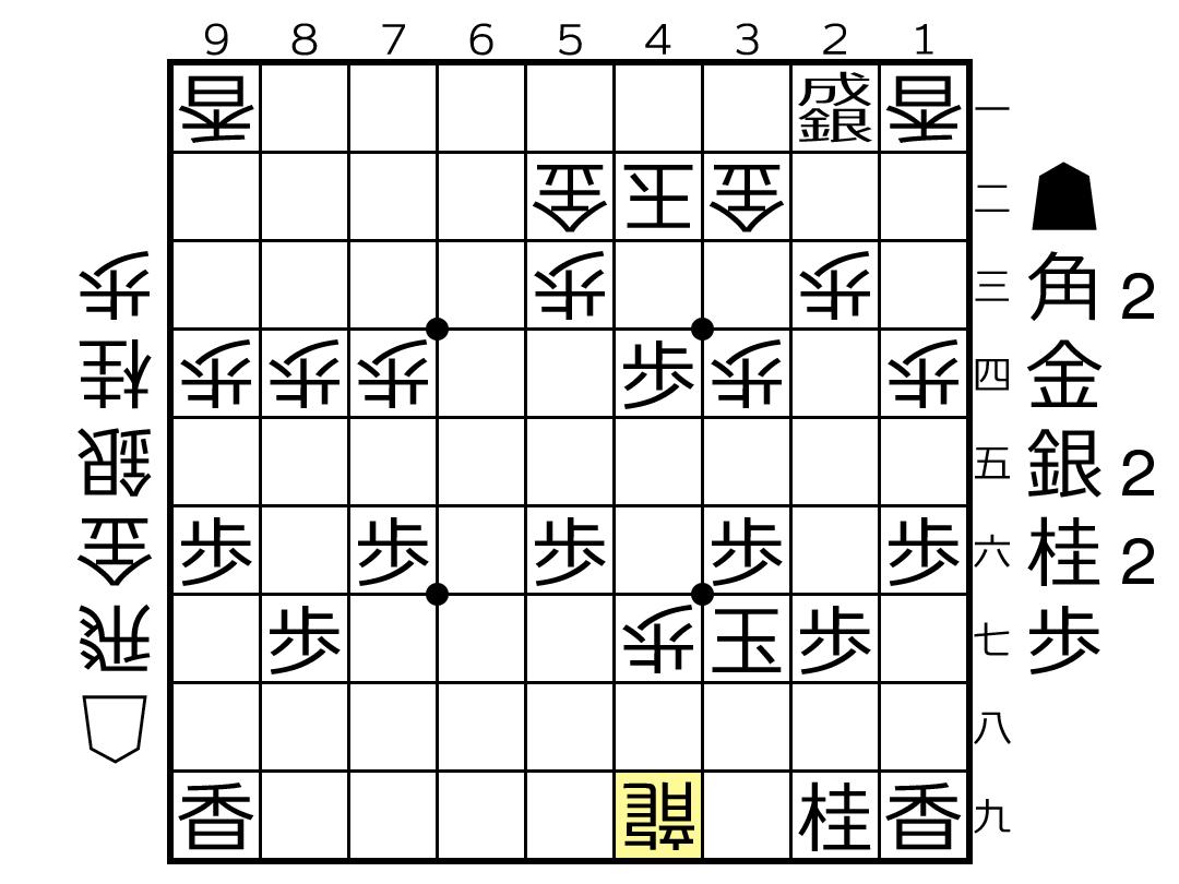 f:id:yuhib:20190520122751p:plain