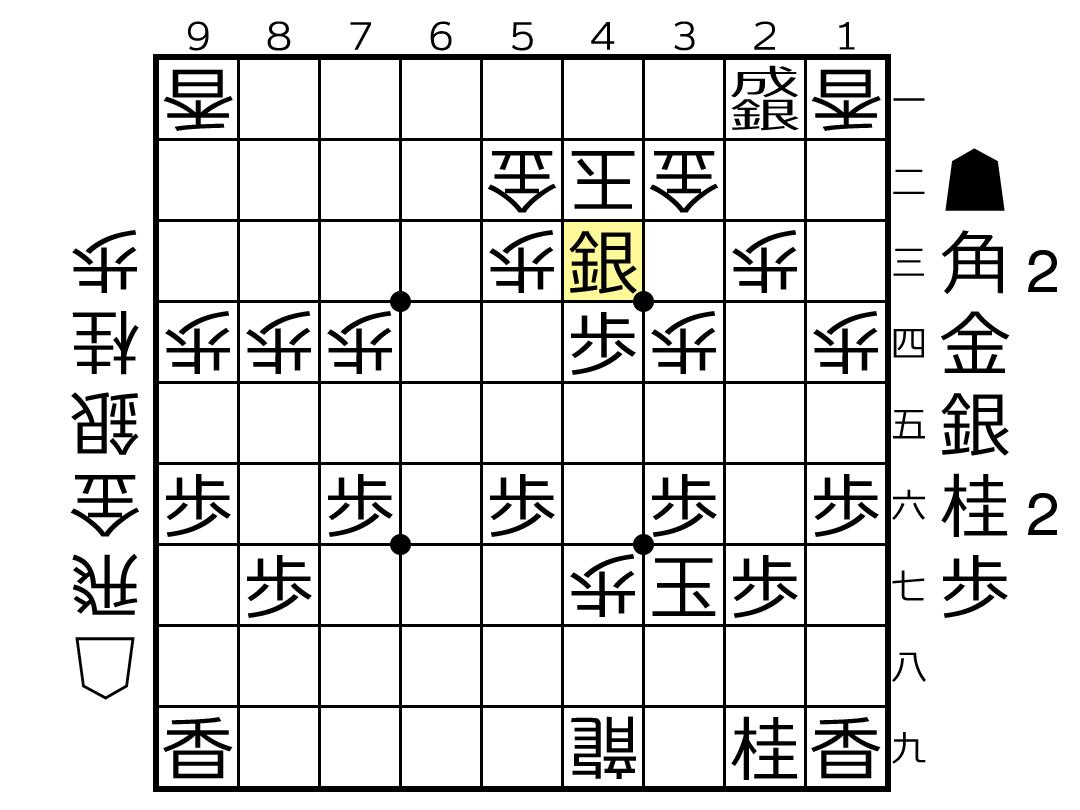 f:id:yuhib:20190520122845p:plain