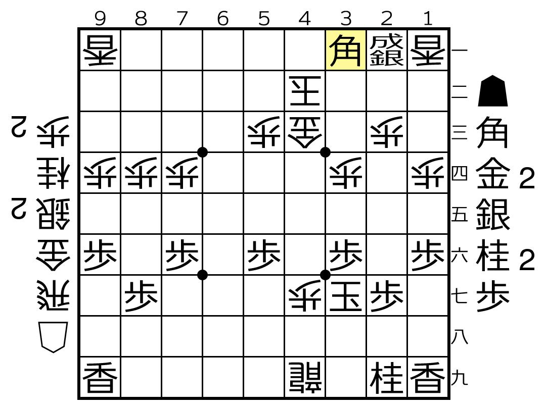 f:id:yuhib:20190520122955p:plain