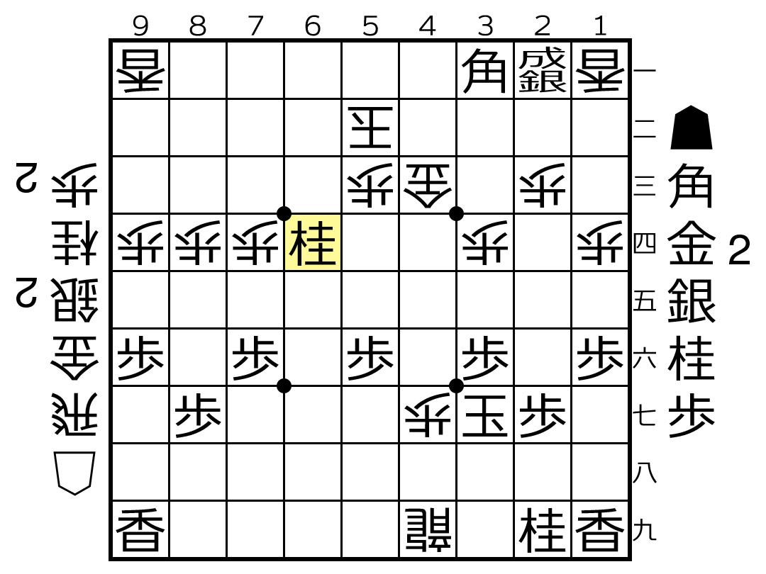 f:id:yuhib:20190520123116p:plain
