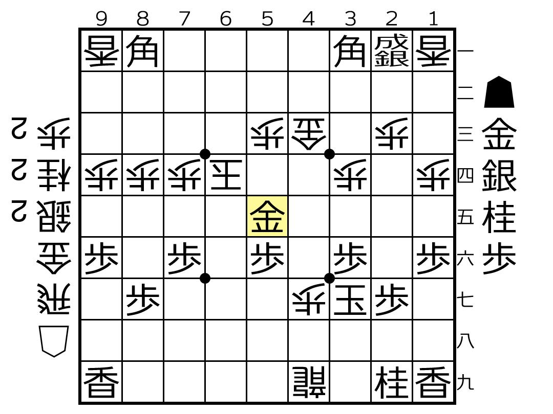 f:id:yuhib:20190520123226p:plain