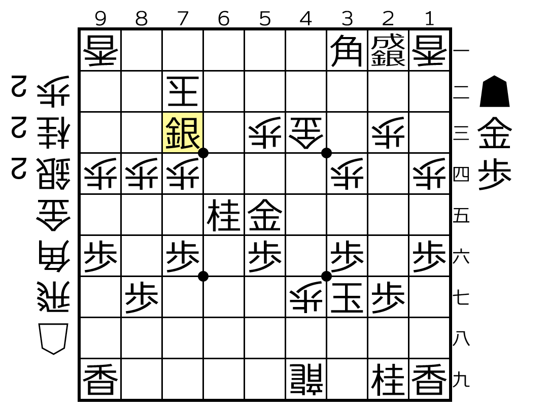 f:id:yuhib:20190520123436p:plain