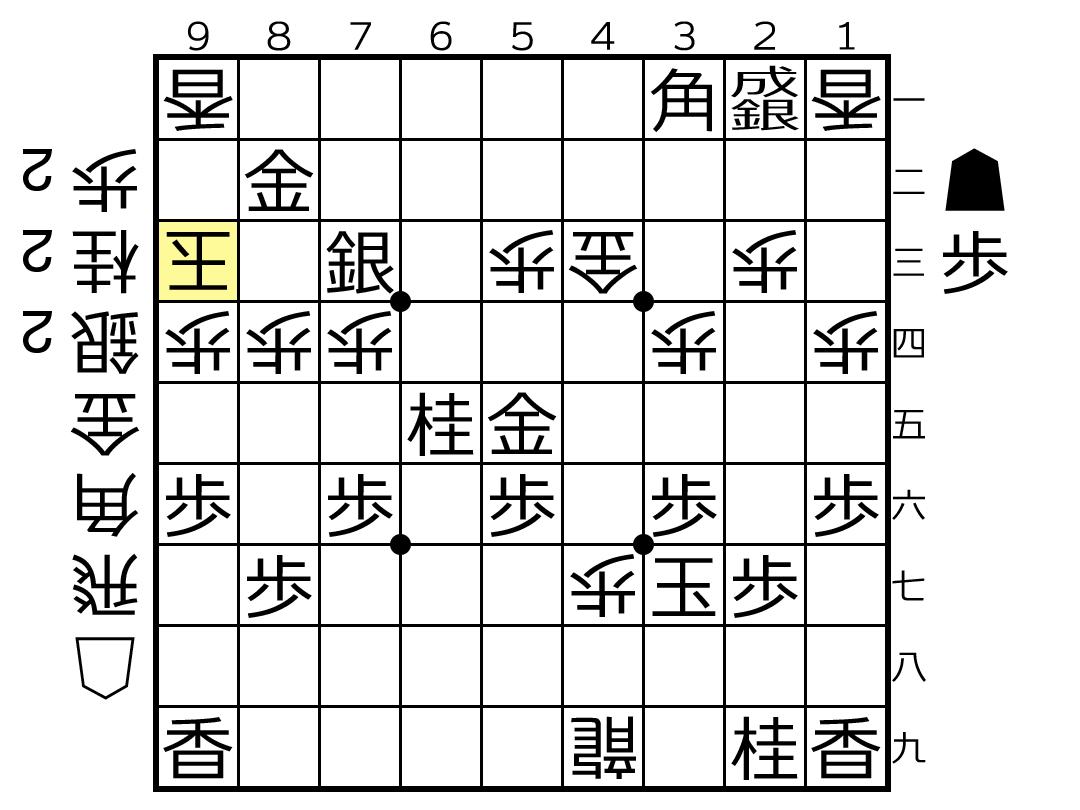 f:id:yuhib:20190520123548p:plain