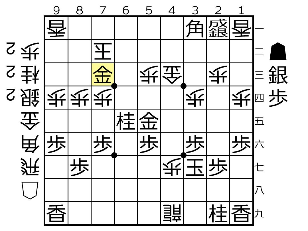 f:id:yuhib:20190520123718p:plain