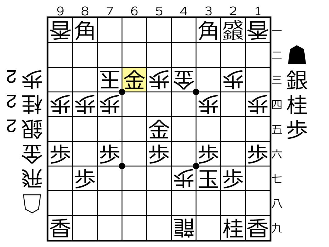 f:id:yuhib:20190520124725p:plain