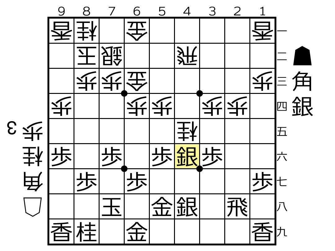 f:id:yuhib:20190521122055p:plain