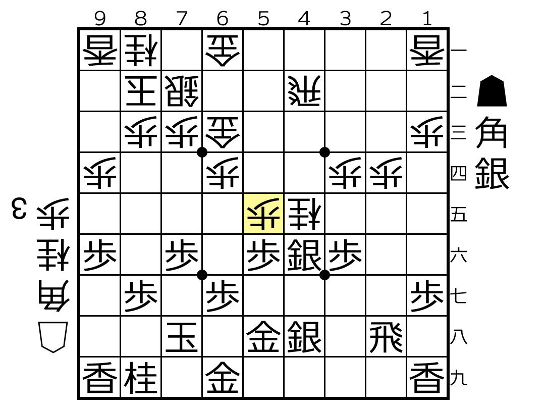 f:id:yuhib:20190521122551p:plain