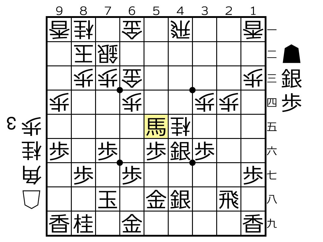 f:id:yuhib:20190521122722p:plain
