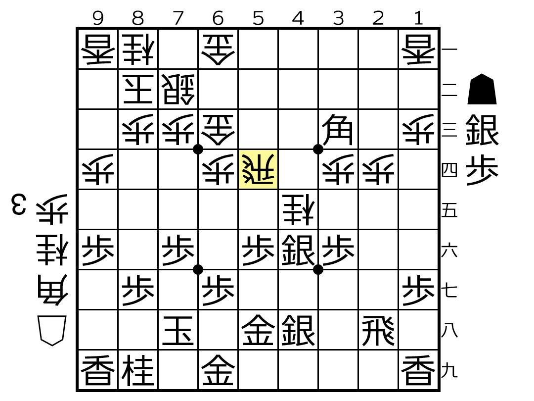 f:id:yuhib:20190521122827p:plain