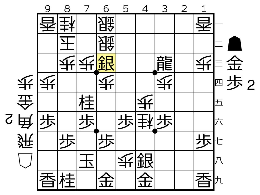 f:id:yuhib:20190521123020p:plain