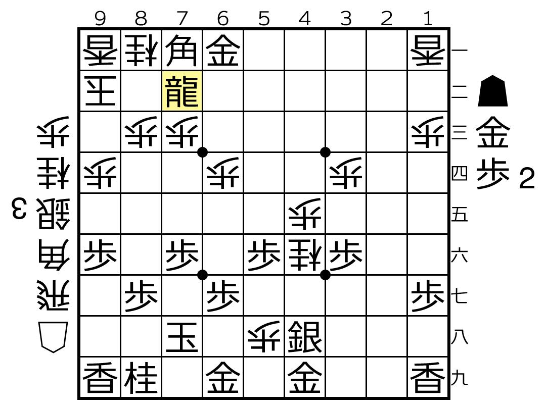 f:id:yuhib:20190521123655p:plain