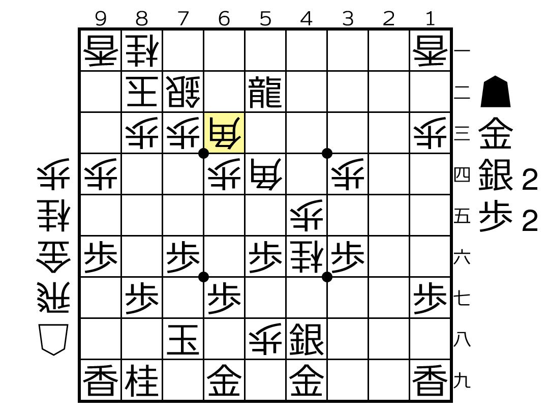 f:id:yuhib:20190521123829p:plain