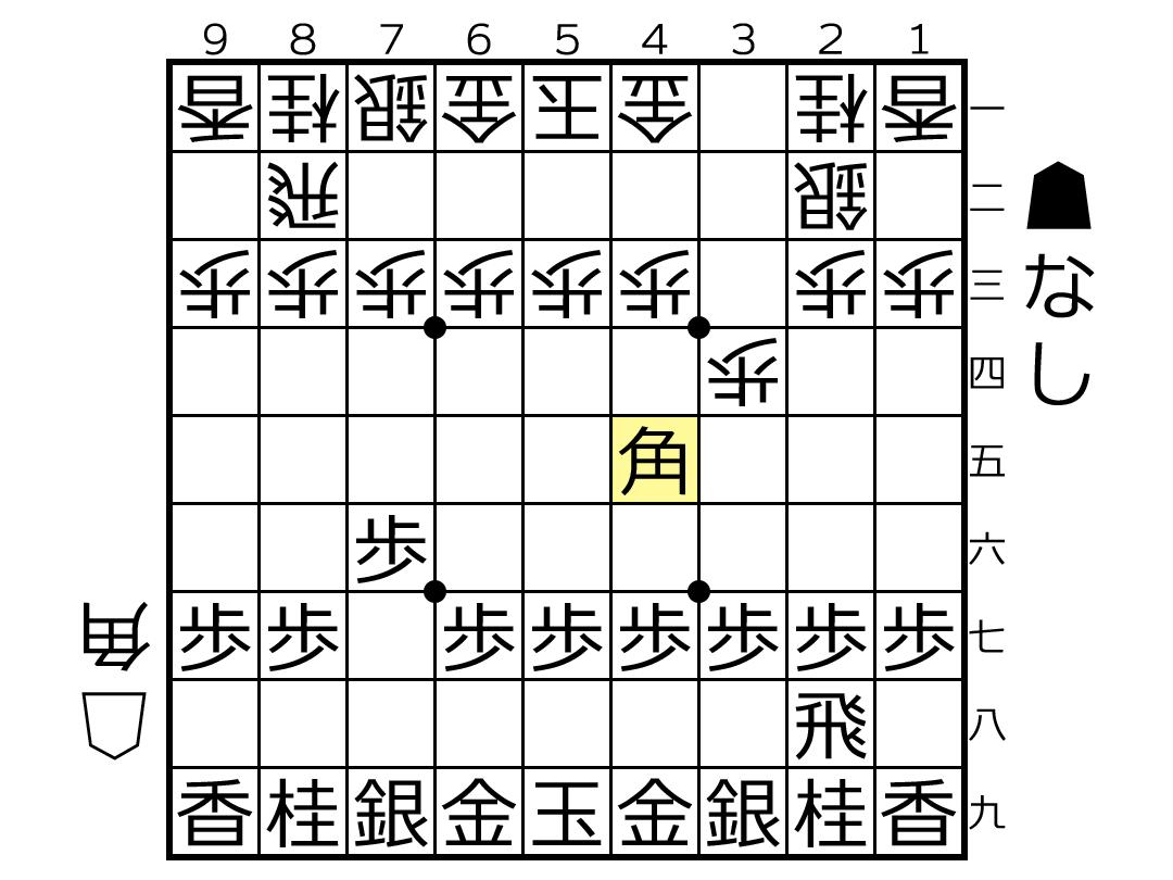 f:id:yuhib:20190522123746p:plain
