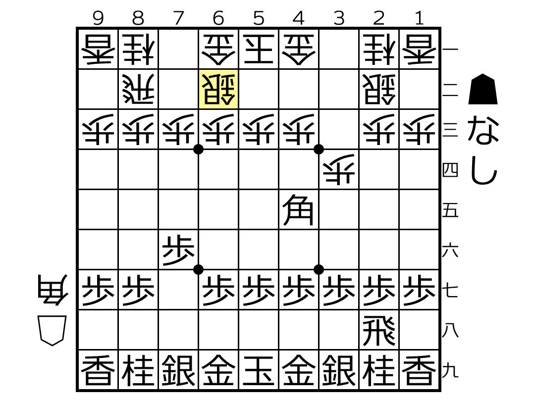 f:id:yuhib:20190522123859p:plain