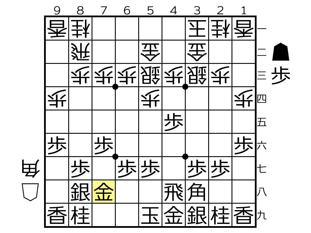 f:id:yuhib:20190522124155p:plain