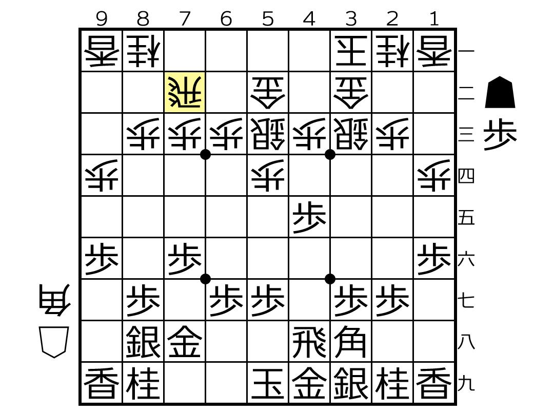 f:id:yuhib:20190522124359p:plain
