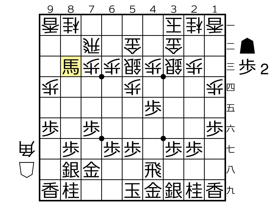 f:id:yuhib:20190522124431p:plain