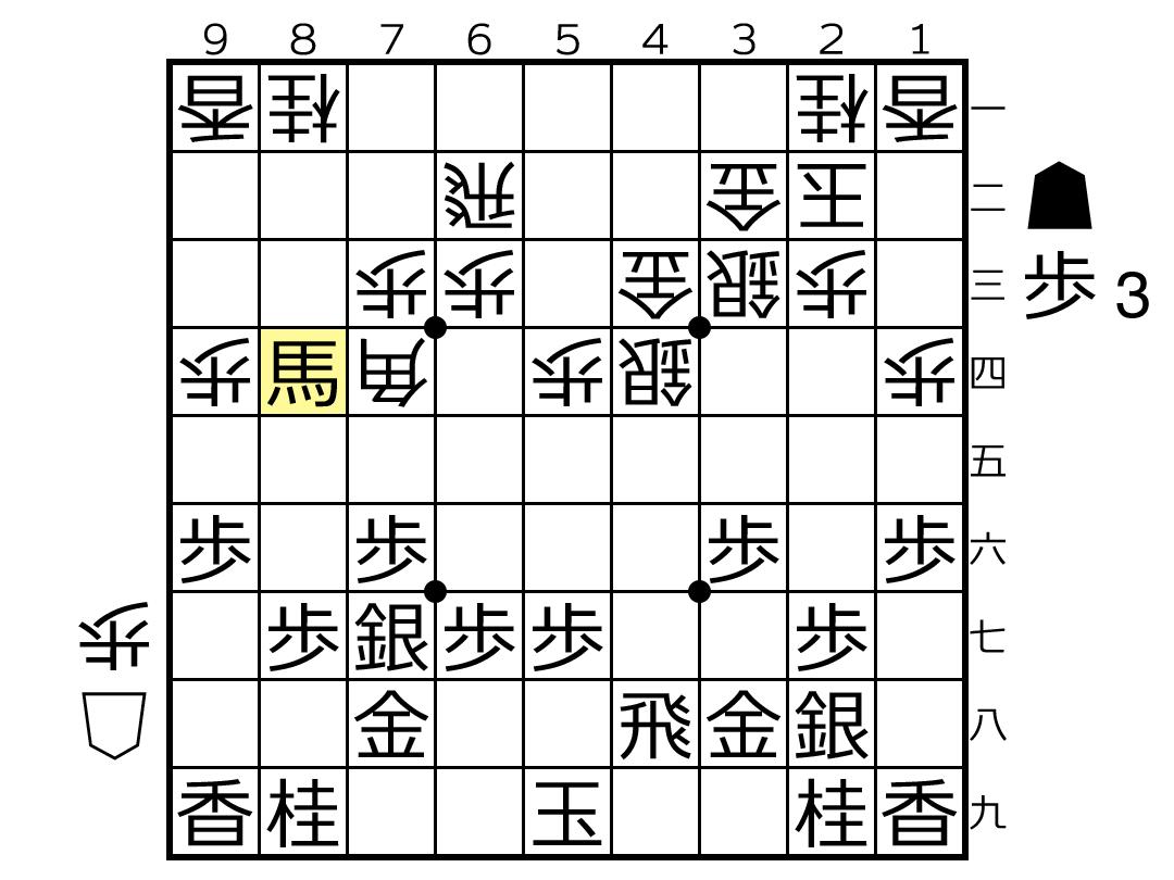 f:id:yuhib:20190522124619p:plain