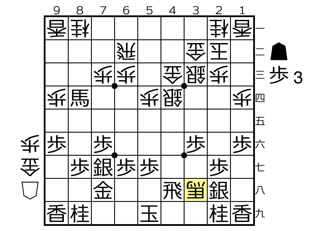 f:id:yuhib:20190522124700p:plain