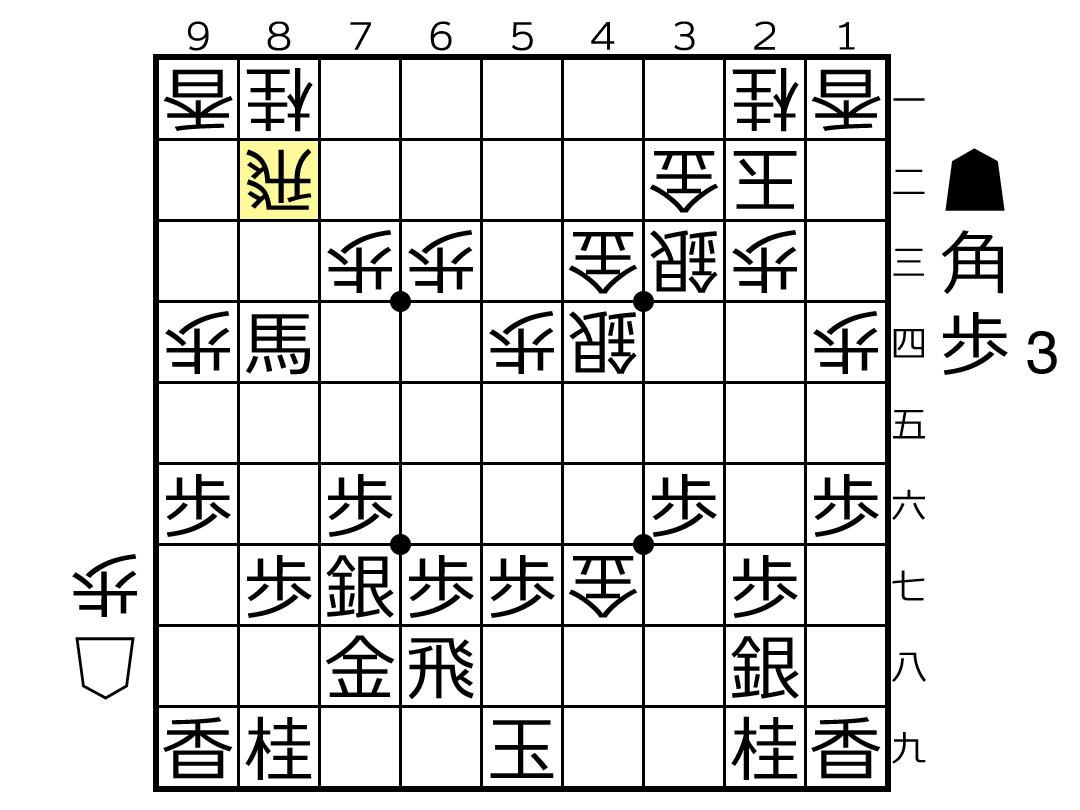 f:id:yuhib:20190522125107p:plain