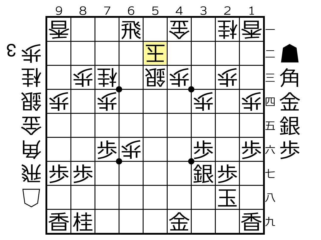 f:id:yuhib:20190522130014p:plain