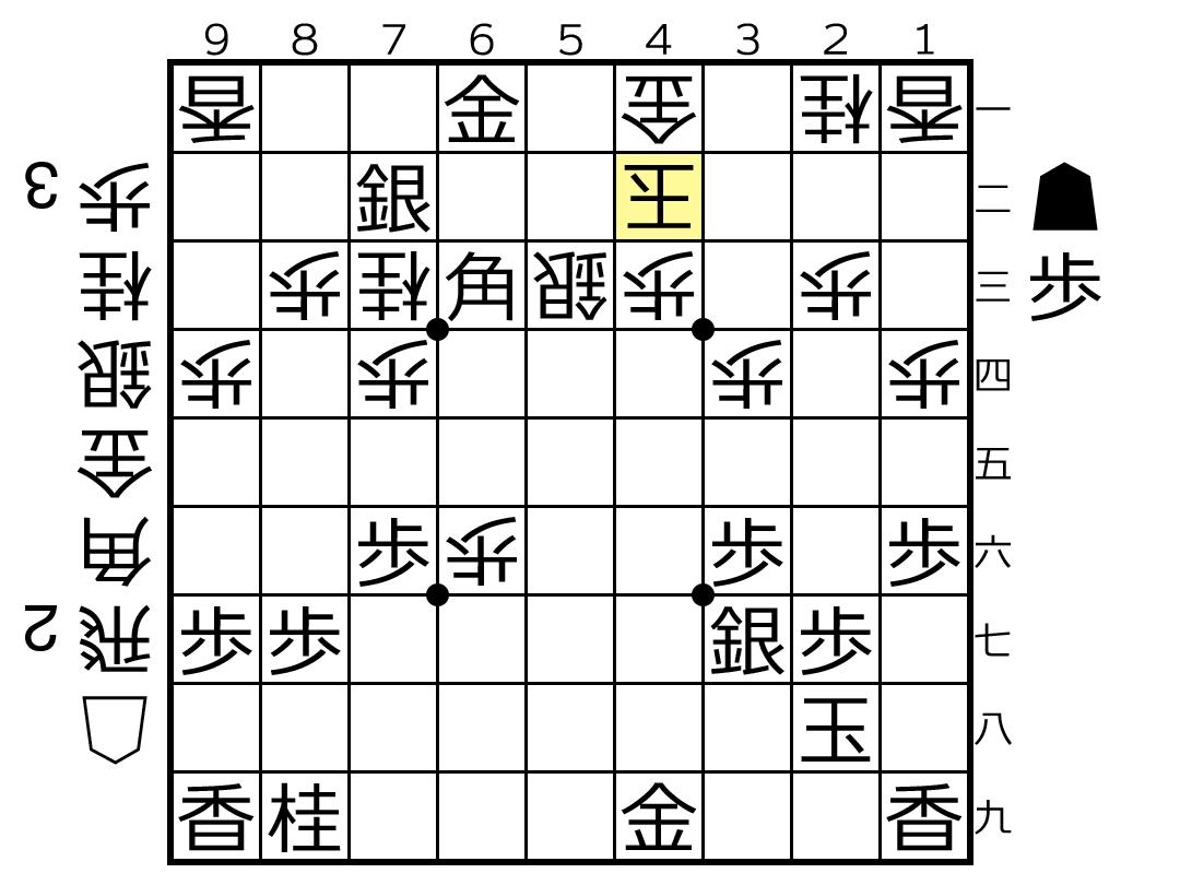 f:id:yuhib:20190522130232p:plain