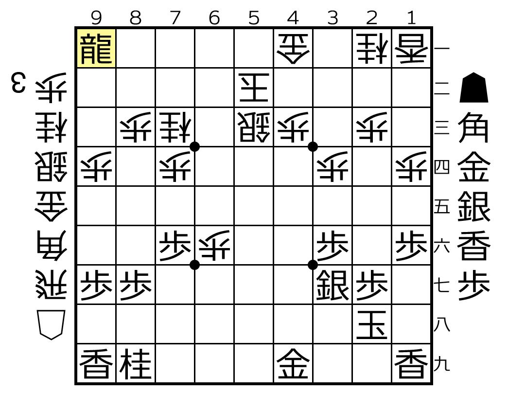 f:id:yuhib:20190522130334p:plain