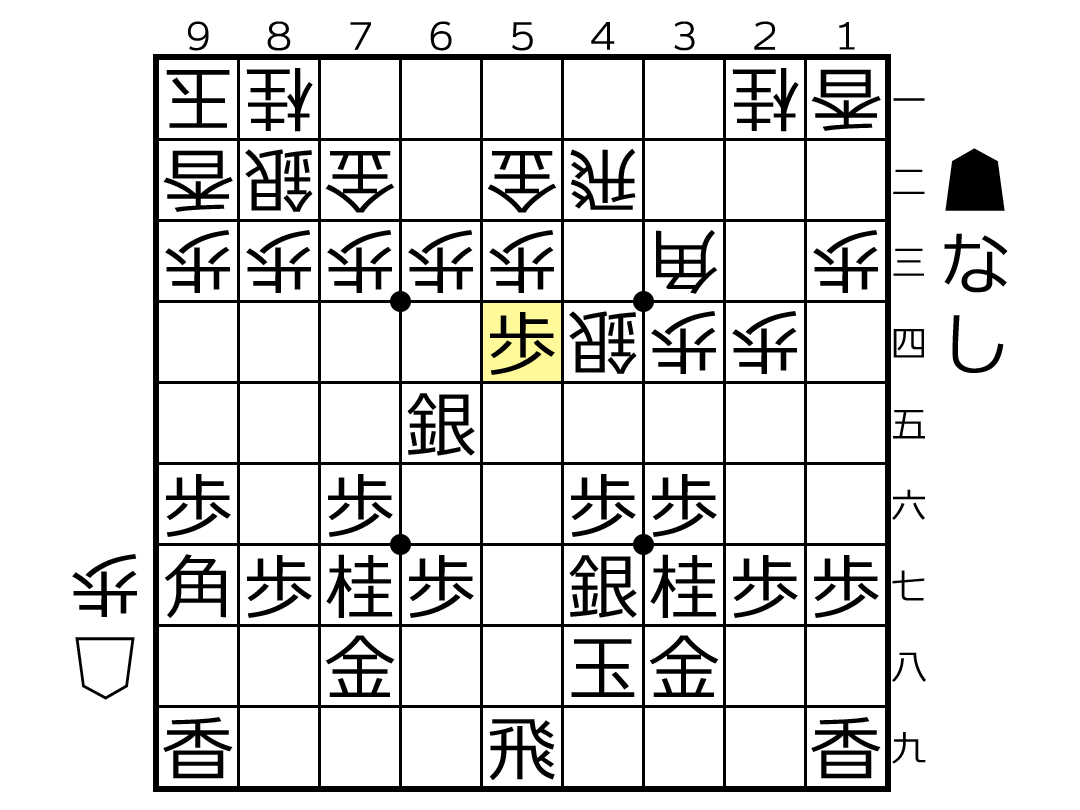 f:id:yuhib:20190523121825p:plain