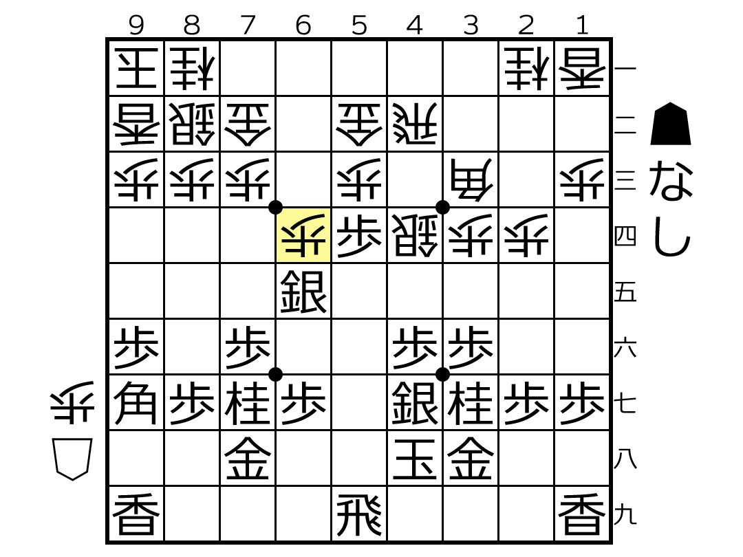 f:id:yuhib:20190523122039p:plain