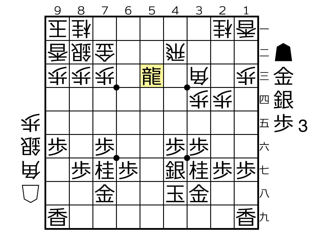 f:id:yuhib:20190523122230p:plain