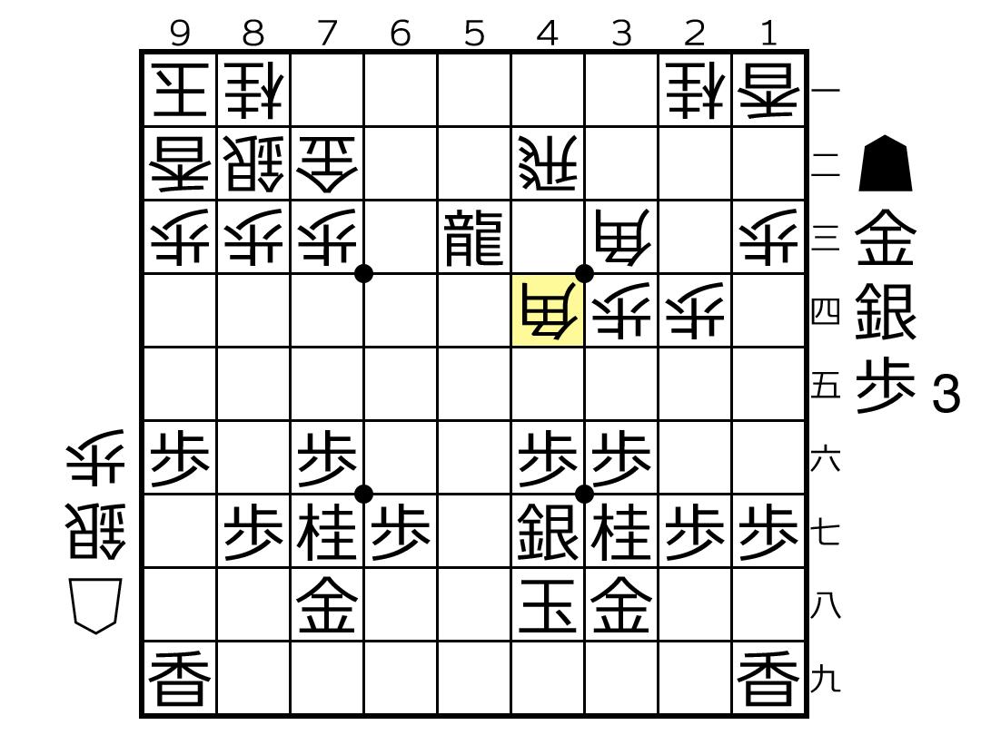f:id:yuhib:20190523122350p:plain