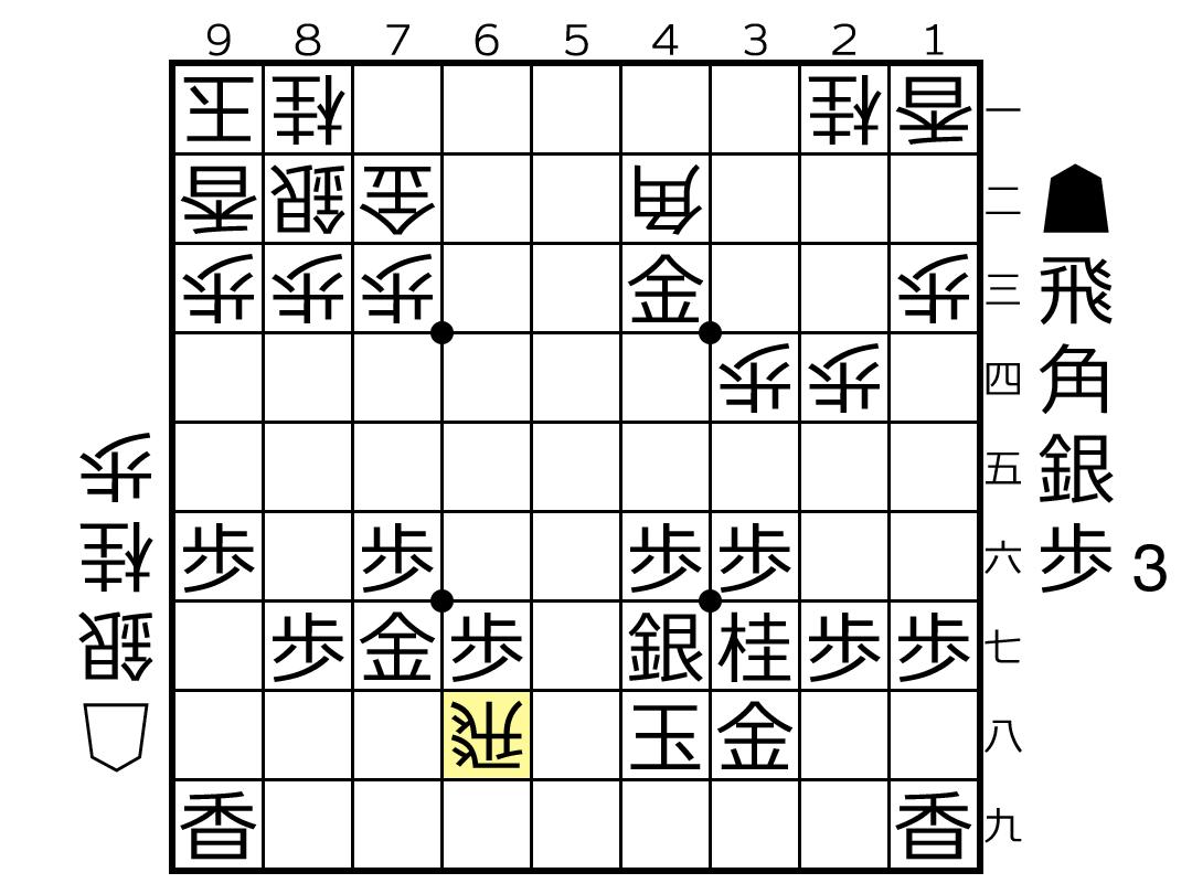 f:id:yuhib:20190523122510p:plain