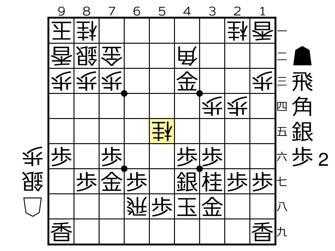 f:id:yuhib:20190523122555p:plain