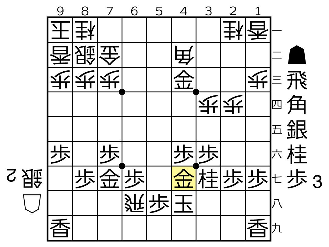 f:id:yuhib:20190523122809p:plain