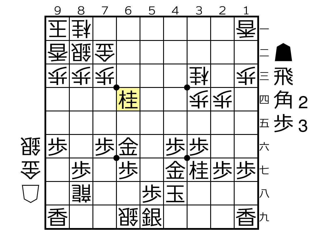 f:id:yuhib:20190523123207p:plain